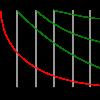 忘却曲線 - Wikipedia